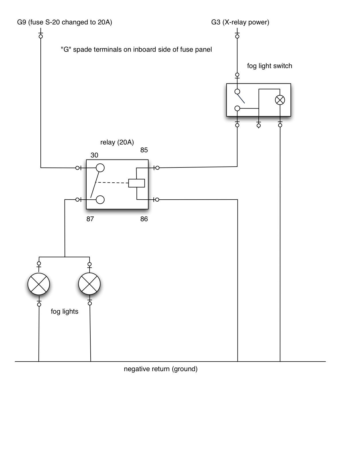 foglight circuit fog light switch wiring diagram auto fog light wiring diagram  at crackthecode.co