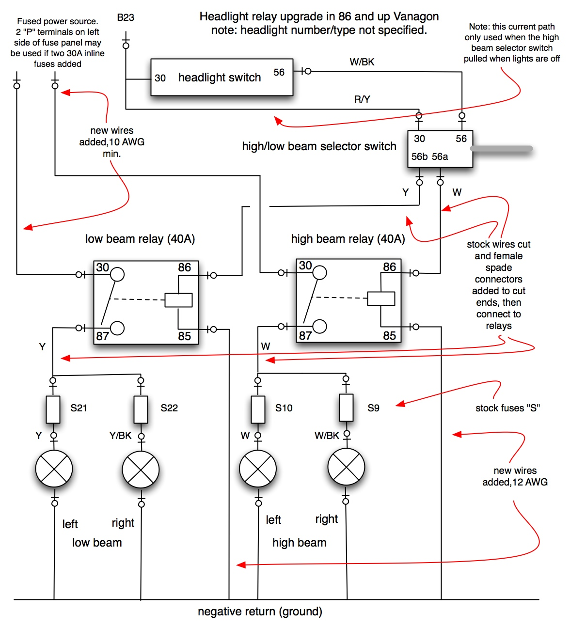 headlight wiring upgrade diagram vanagon – headlight relay upgrade | shooftie