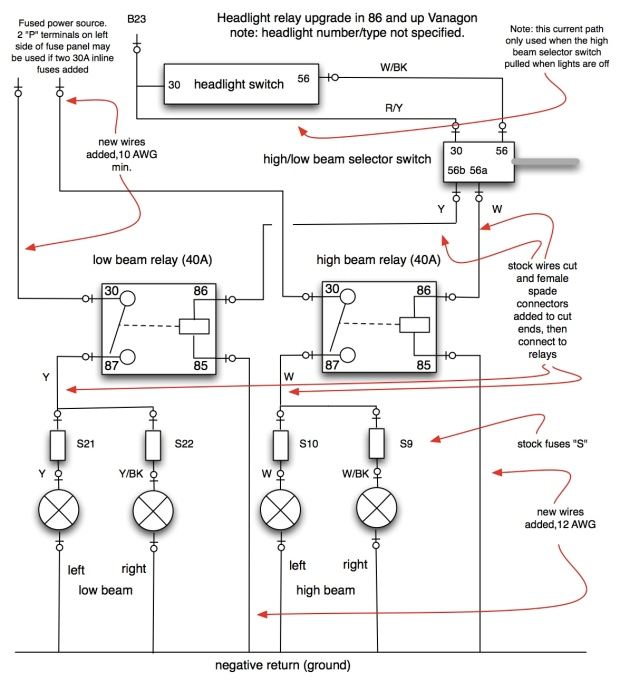 vw jetta horn wiring diagram