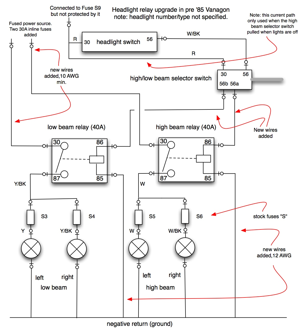 Vw T4 Headlight Wiring Upgrade Diagram : Vanagon headlight relay upgrade shooftie