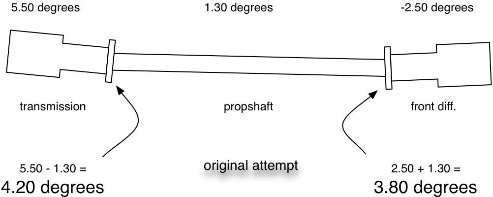 proshaft angle-1