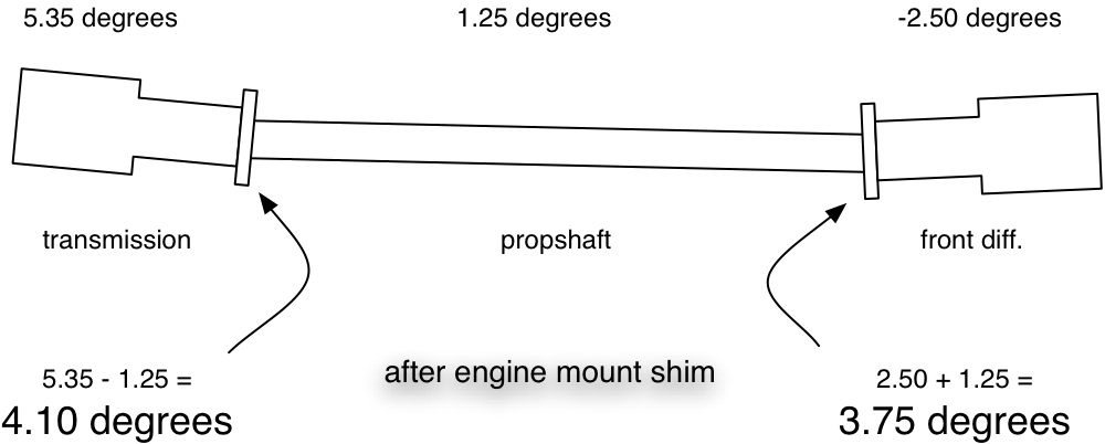 proshaft angle-2