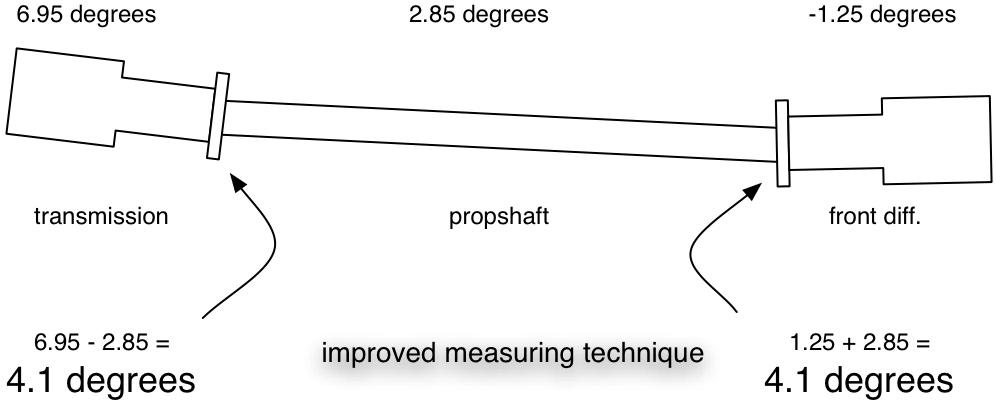 proshaft angle-3